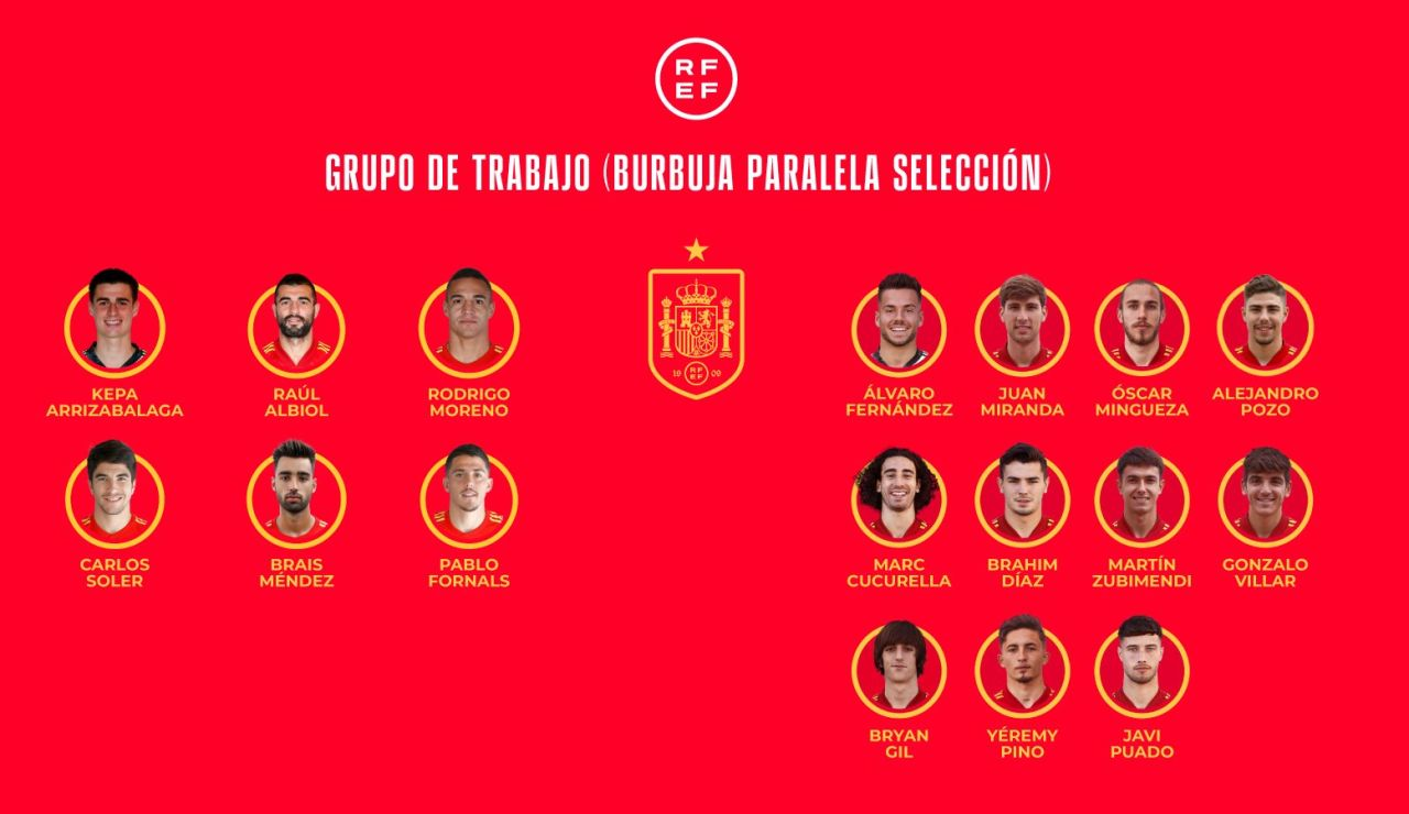 Luis Enrique se queda con 11 jugadores de la sub-21 para la burbuja paralela de la selección española