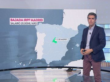 Bajada de IRPF en Madrid.