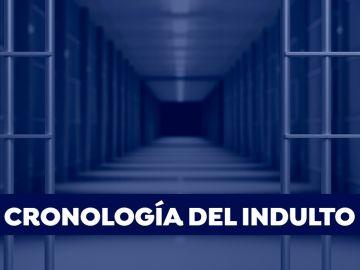Cronología del indulto anunciado a los presos del 'procés'