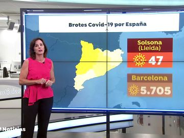 Nuevos brotes covid en España
