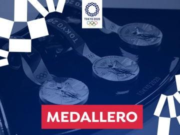 El medallero de los Juegos Olímpicos de Tokio 2020 y la posición de España