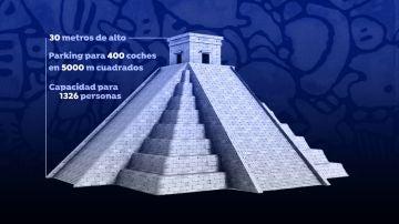 Nacho Cano prepara su teatro en forma de pirámide