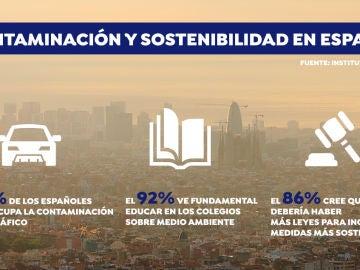 La contaminación por el tráfico preocupa al 72% de los españoles en la Semana de la Movilidad Europea
