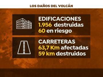 Daños volcán