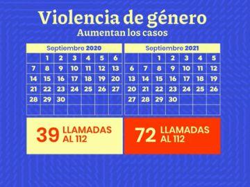 Aumenta la violencia de género desde la erupción del volcán de La Palma