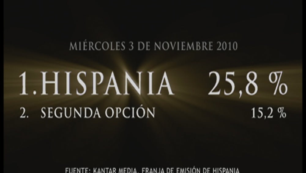 Promo Hispania éxito de audiencia 05-11