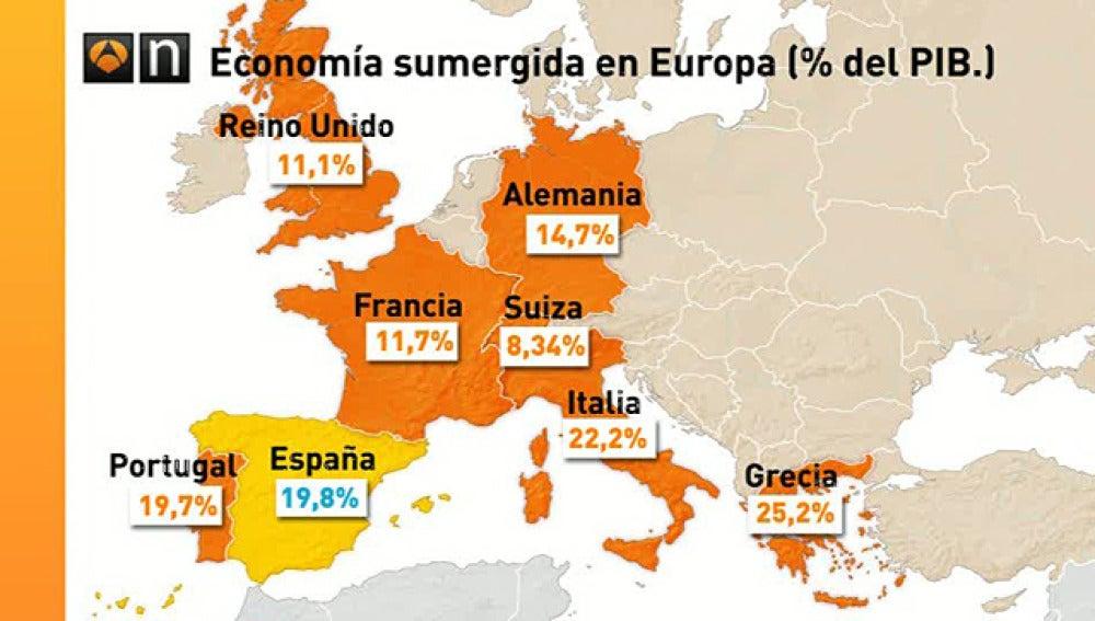 Economía sumergida en Europa