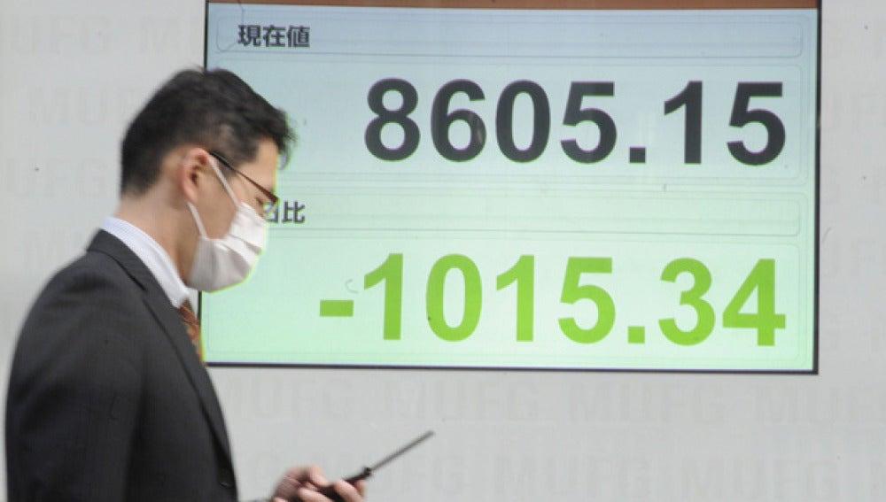 Caída del índice Nikkei