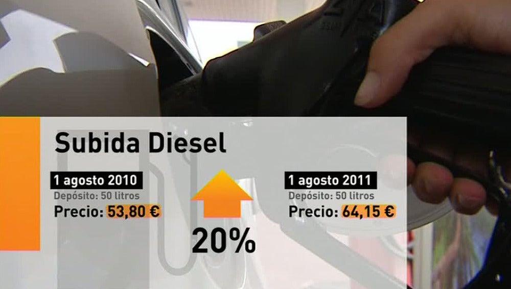 Subida de precios del carburante