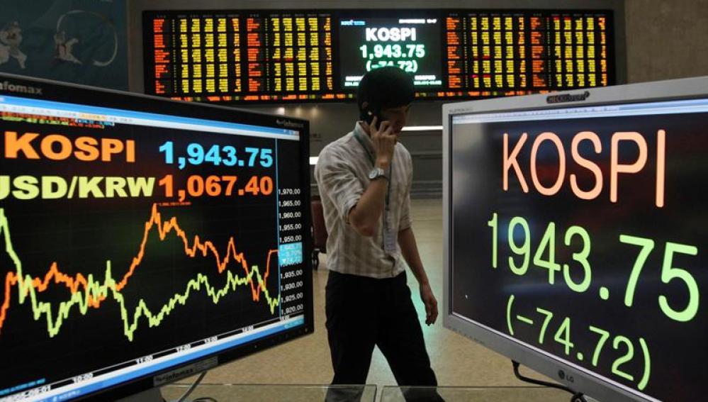Indicadores de la Bolsa