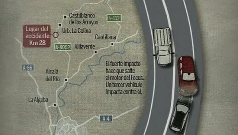 Informe técnico definitivo de la Guardia Civil sobre el accidente de Ortega Cano