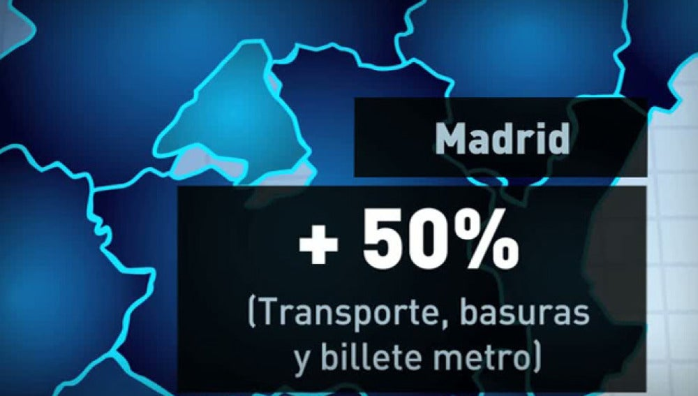Recortes en la Comunidad de Madrid
