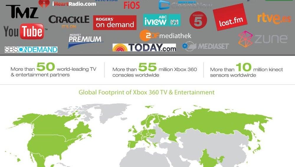 Antena 3 ofrecerá sus contenidos en el servicio de televisión a la