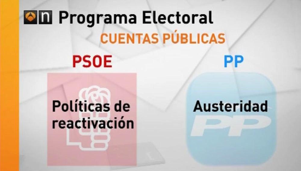 Programas electorales de PP y PSOE