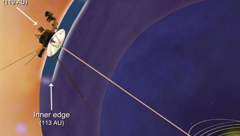 Dibujo a escala de la situación de la Voyager 1