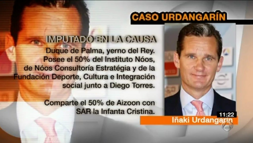 Quién es quien en el caso Urdangarín