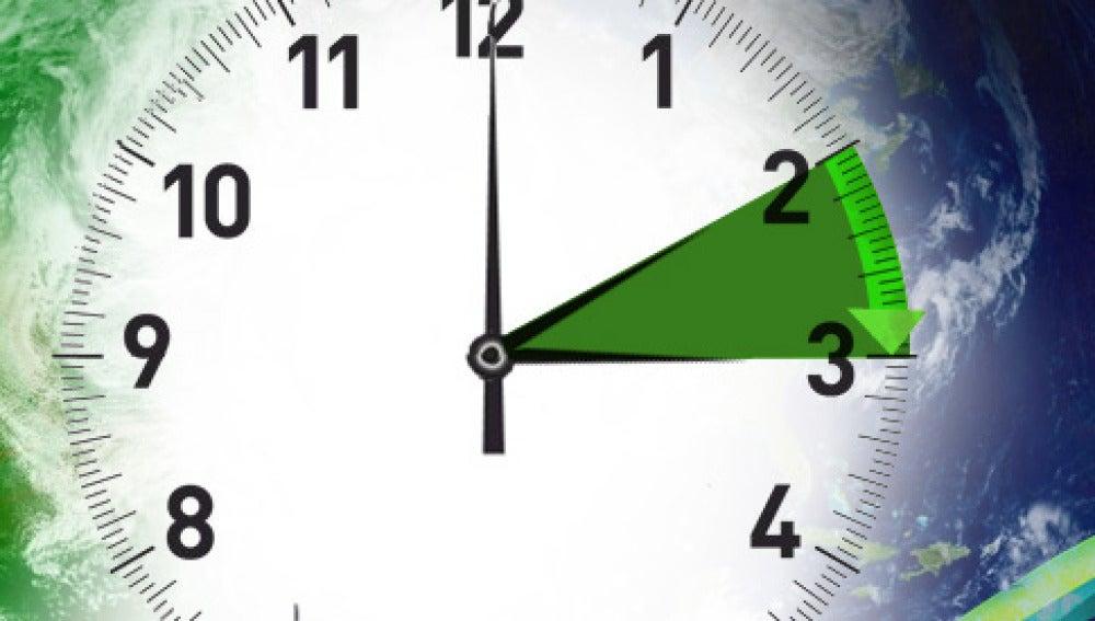 Cambio de hora a horario de verano