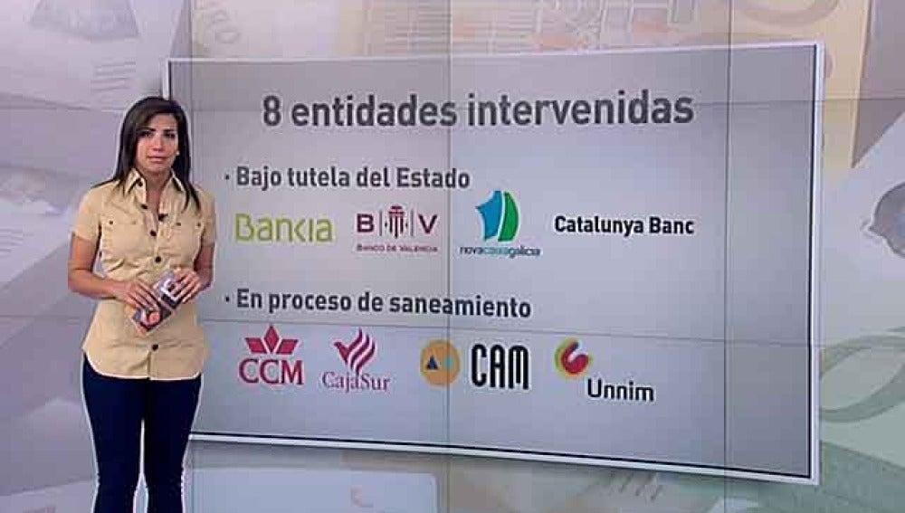 Experto bancos