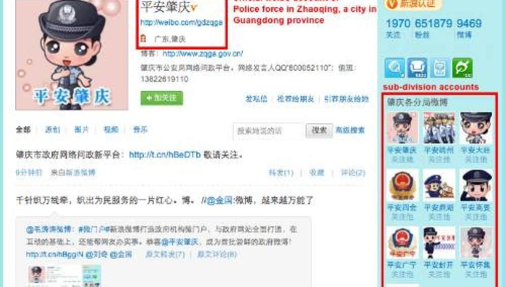 La red social, Sina Weibo
