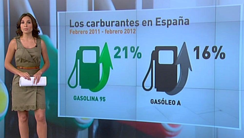 Precio carburantes en España
