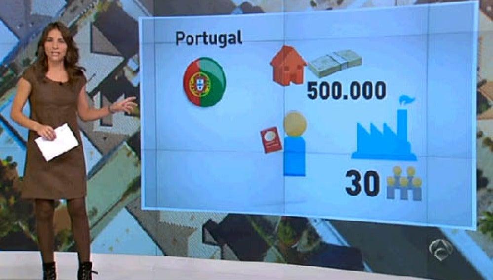 Portugal e Irlanda también propusieron la residencia a cambio de vivienda