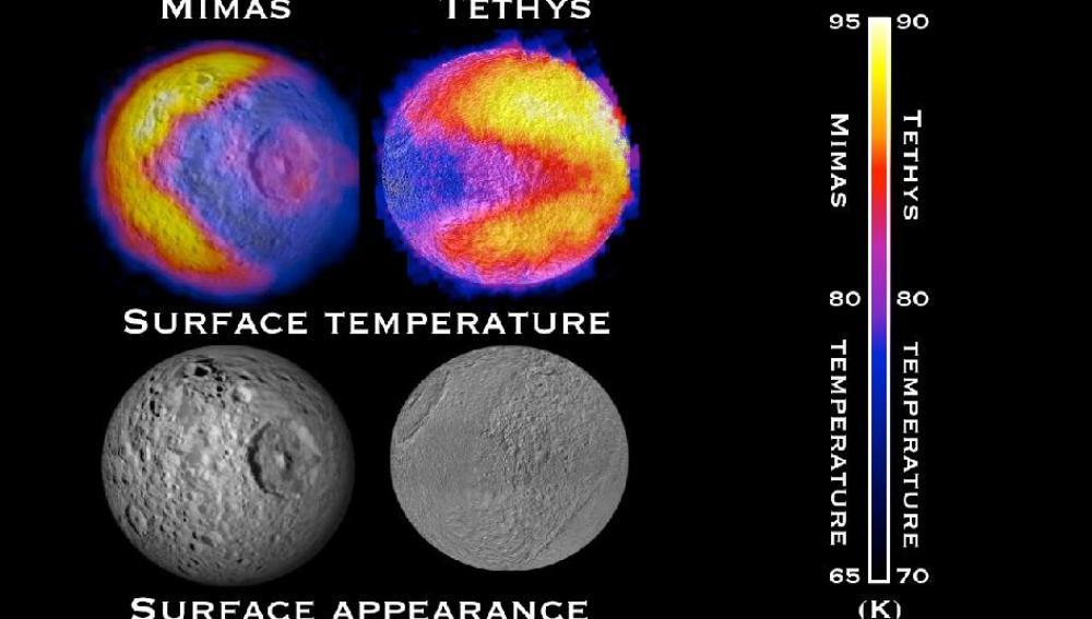 Las lunas de Saturno, Mimas y Tetis