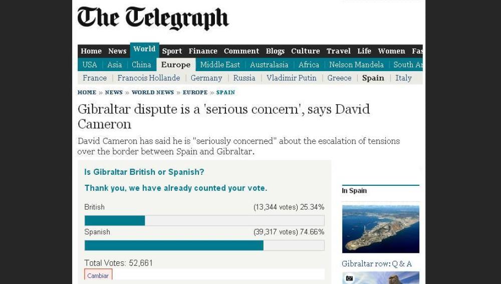 Encuesta sobre Gibraltar en la web de The Telegraph