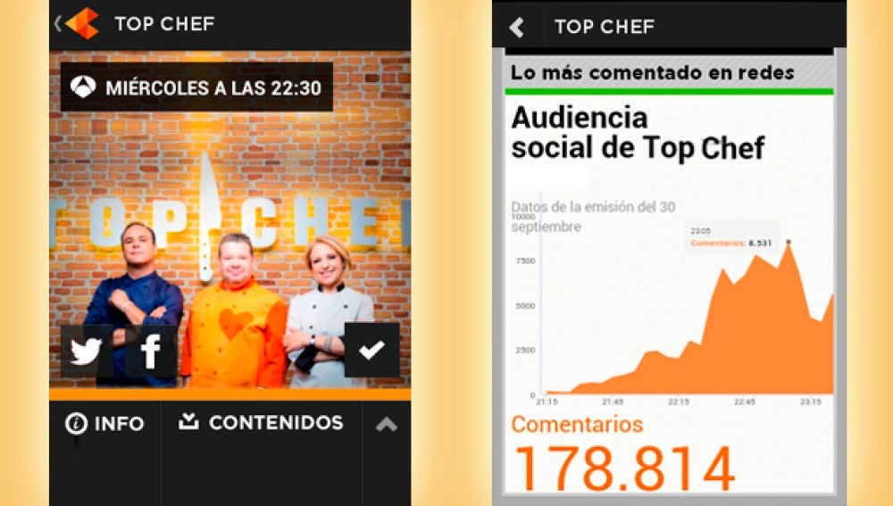 Top Chef en ATRESMEDIA CONECTA