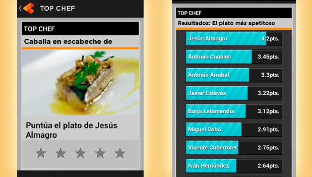 Jesús Almagro, el más valorado en ATRESMEDIA CONECTA