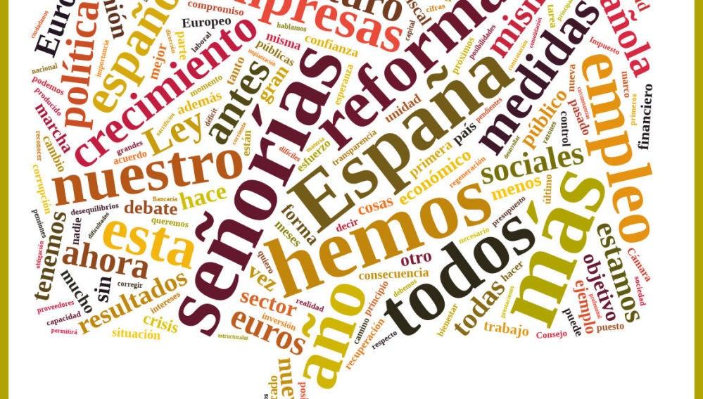 Palabras más utilizadas por Mariano Rajoy, en su intervención en el Debate del estado de la Nación.