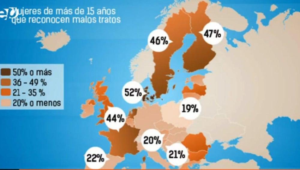 Mapa de violencia denunciada en Europa
