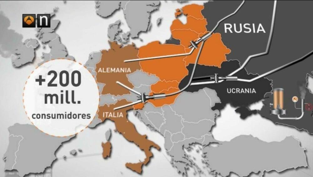 Rusia tiene la llave del gas que utiliza Europa y Ucrania es su puerta
