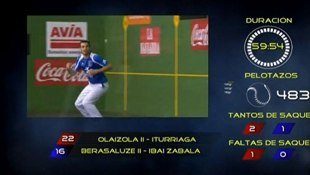 Olaizola II-Iturriaga 22-16 Berasaluze II-Zabala