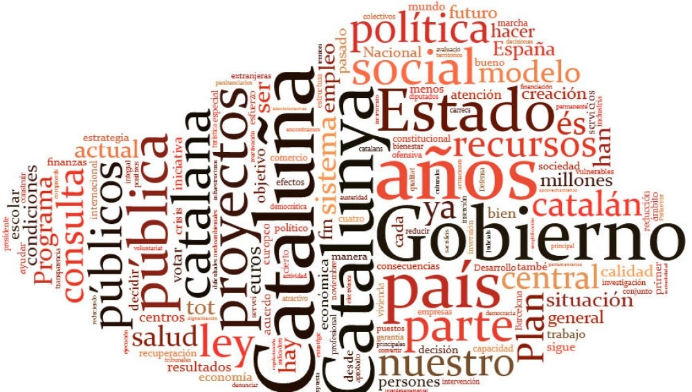 El discurso de Artur Mas en una nube de palabras