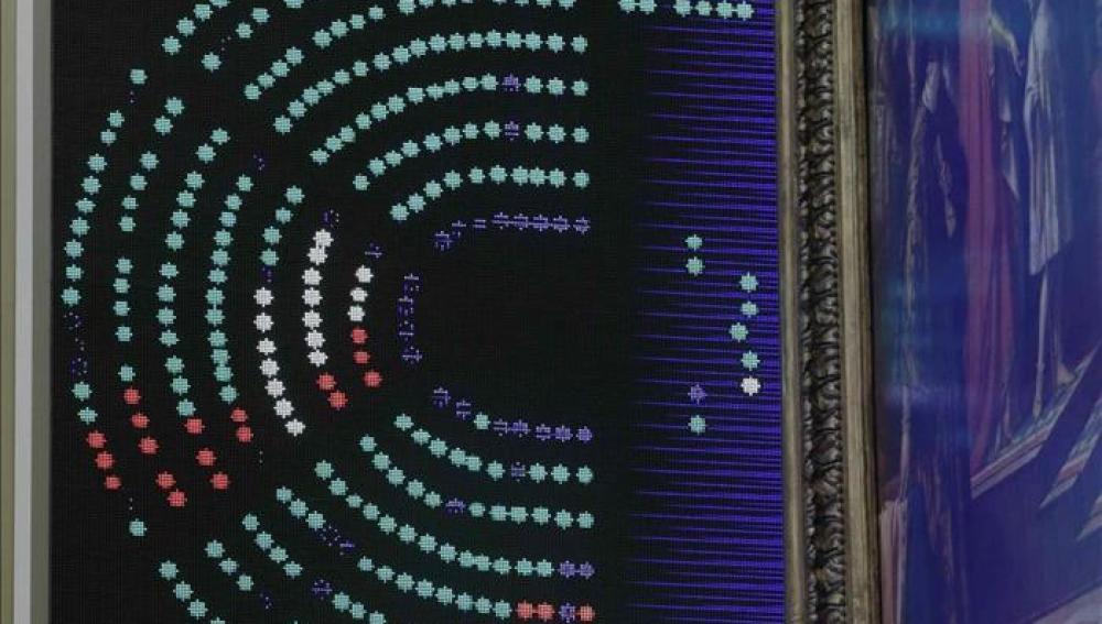 Panel de votaciones del pleno del Congreso