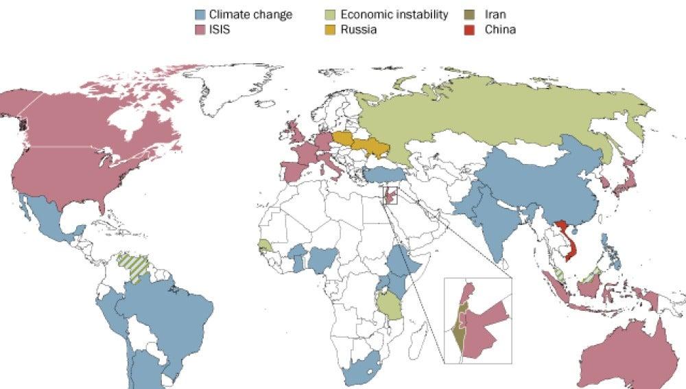 Principales temores de la población mundial