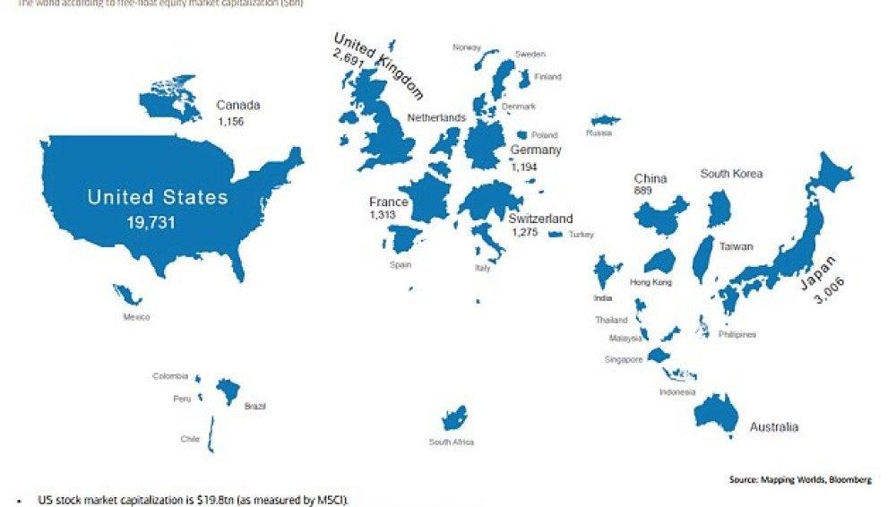 Mapa mundi en base al stock
