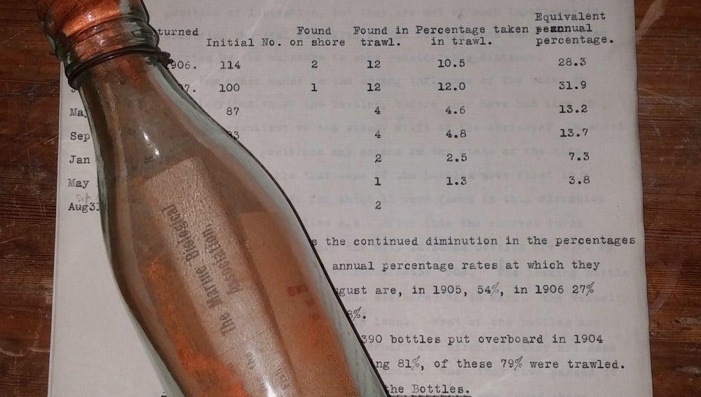 La botella lanzada al mar hace 108 años