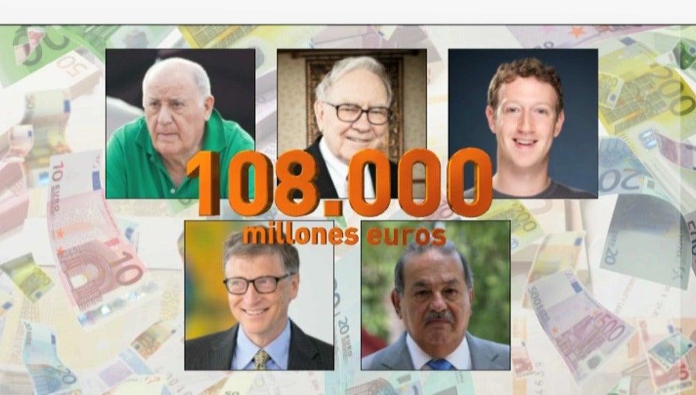 El 'lunes negro' también lo fue para los más ricos del mundo: perdieron 108.000 millones de euros