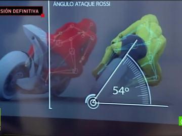 Patada Rossi a Márquez