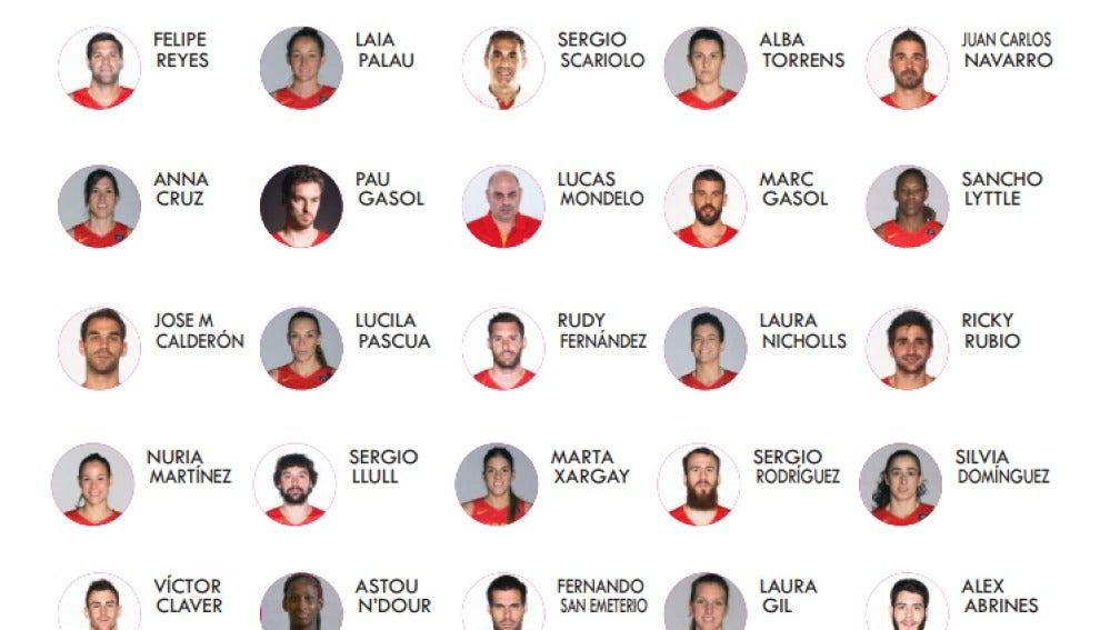 Los jugadores y entrenadores de la Selección que apoyan a José Luis Sáez