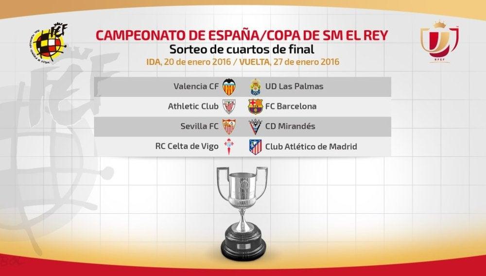 Enfrentamientos de los cuartos de final de la Copa del Rey.