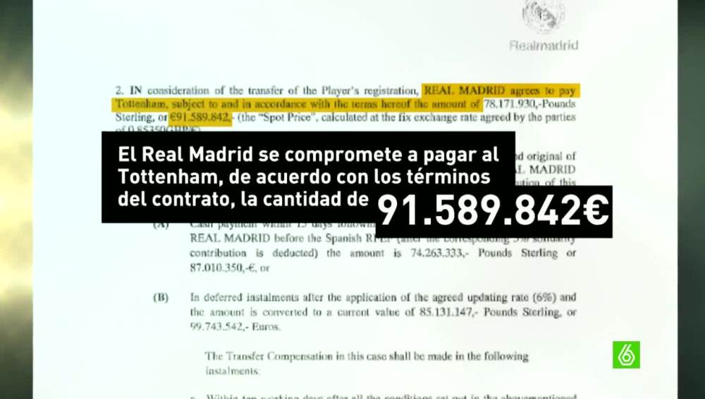 El contrato de Gareth Bale como jugador del Real Madrid
