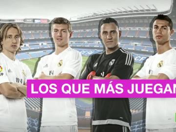 Los cuatro jugadores del Real Madrid que más juegan