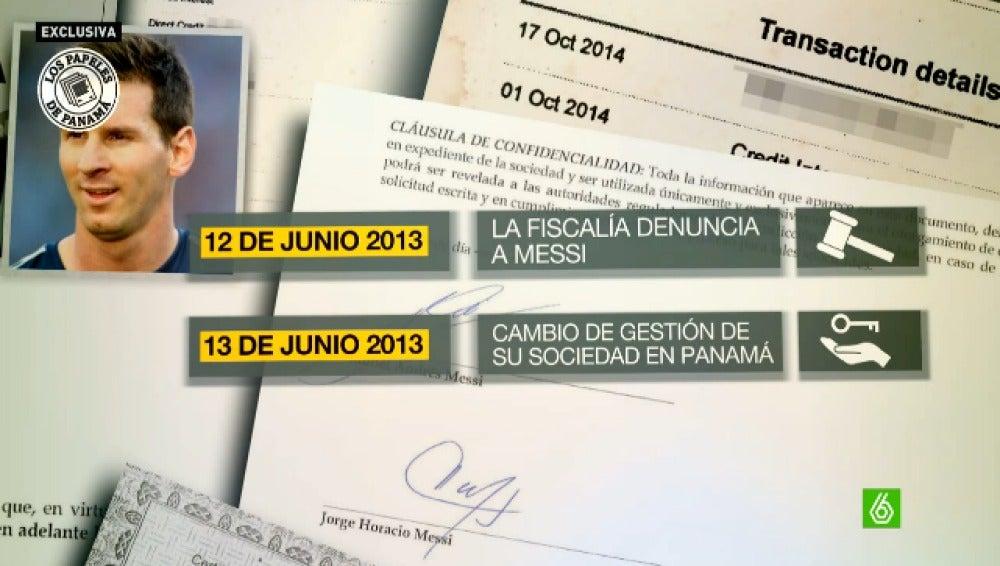 Messi vinculado en los Papeles de Panamá