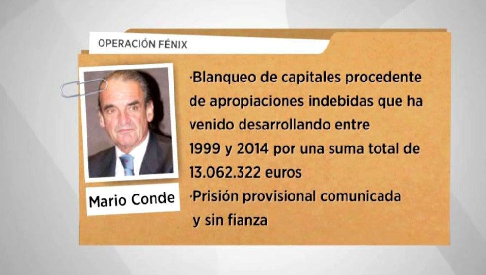 Mario Conde