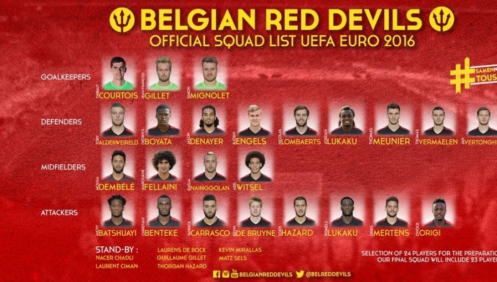 La lista de convocados de Bélgica para la Eurocopa de Francia