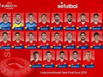 Lista de 25 jugadores de Vicente del Bosque