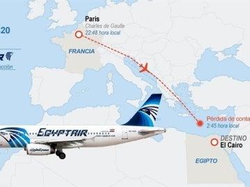 Ruta del avión de Egyptair desaparecido