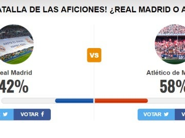 ¿Quién ganará la final de la Champions? ¿Real Madrid o Atlético de Madrid? ¡La Batalla Social ha comenzado!
